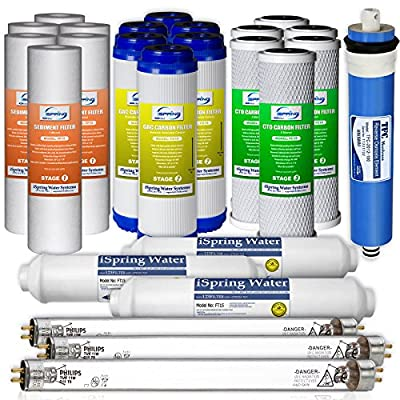 iSpring F25U100 6-Stage 100GPD Ultra Violet Reverse Osmosis 3-Year Supply Filter Pack