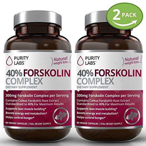 Bundle Forskolin Supplement Metabolism Forskohlii