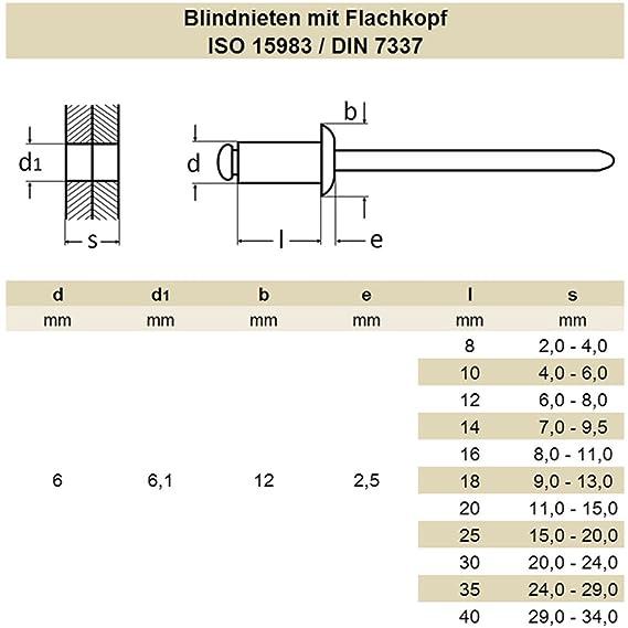 Alu//Stahl Flachkopf 6,4 mm x 22 mm 100 DIN 7337 Blindnieten St St/ück