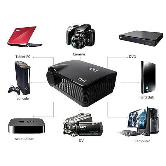 Flylinktech H1 LED Proyector HD 1080P DVB-T con Proyector de TV ...
