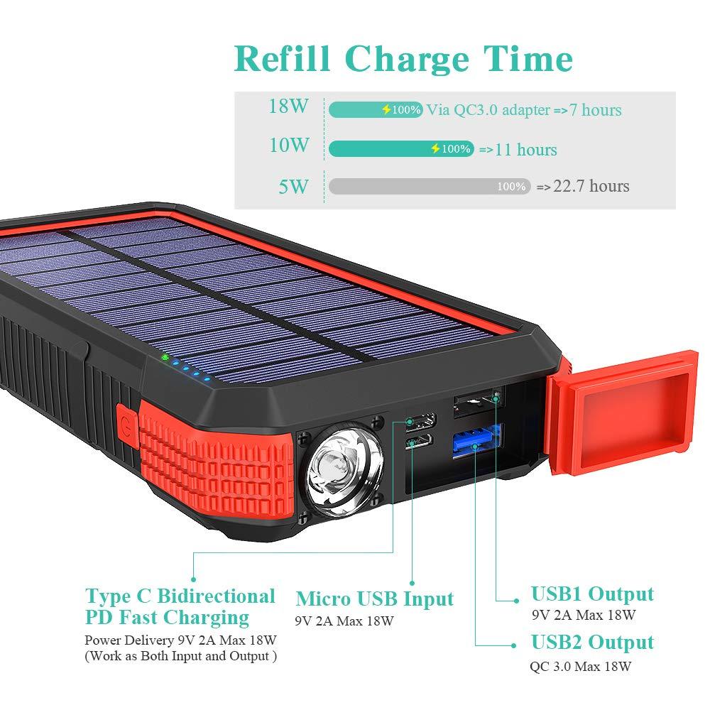 BLAVOR Schnelle Power Bank 20000mAh induktives Laden 10W//7.5W/&18W Quick Charge 3.0,Solar Ladeger/ät Verbessert Externer Akku,Tragbare Notfall-Energie mit Type-C Eingangsports,2 USB,LED-Lich,Kompass