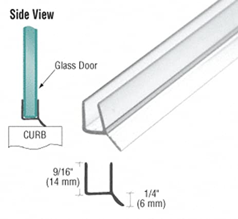 Looking Glass Self Diagram