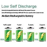 AAA Battery Charger, Mr.Batt Rechargeable Battery