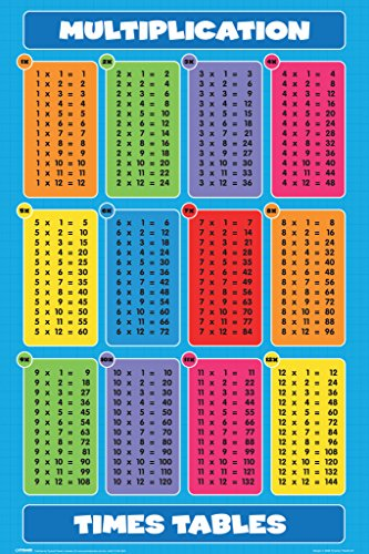 Compare price to timetable chart for Les table de multiplications