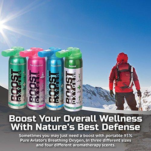 Boost Oxygen Menthol 4 oz. Small Size, Aqua, Small