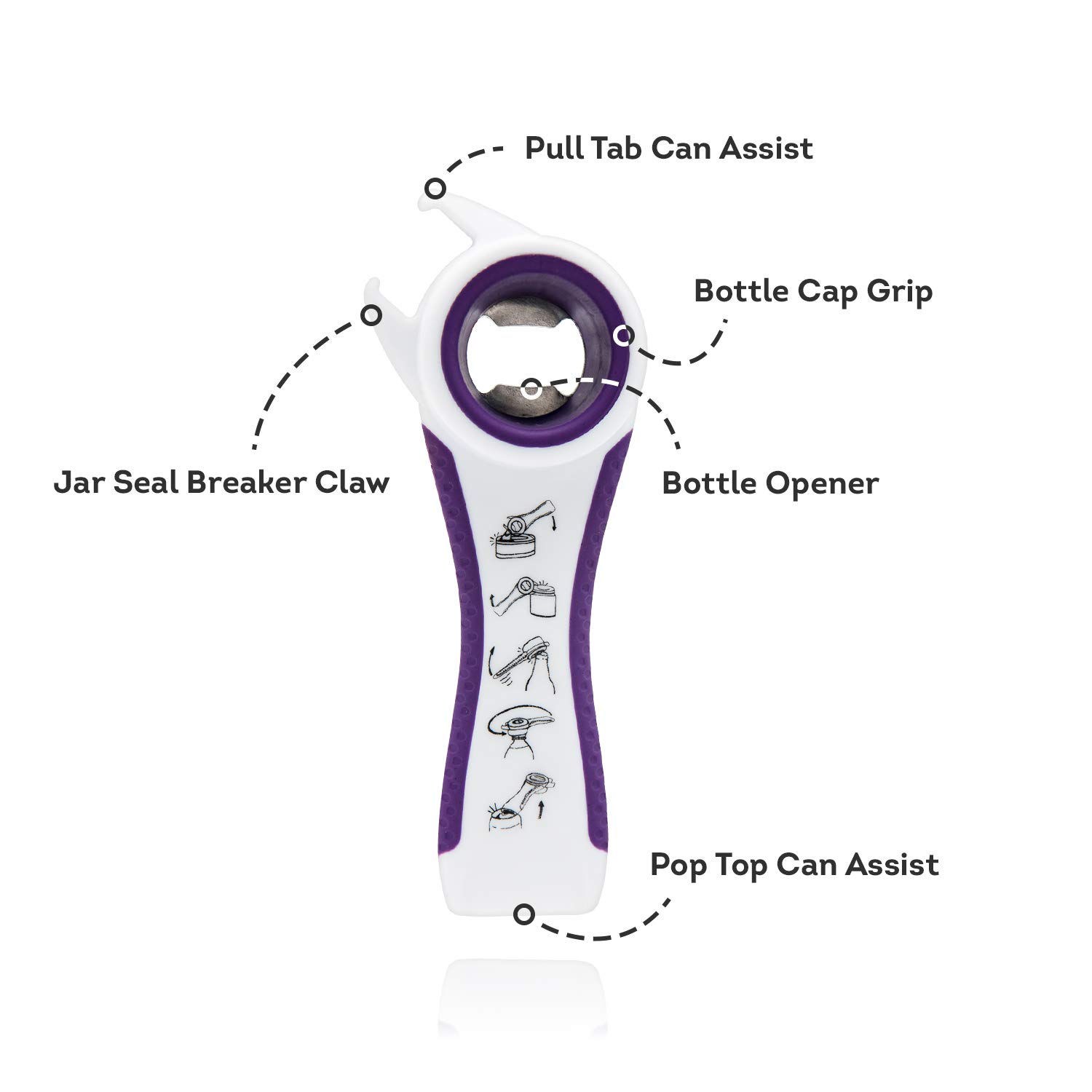 Multi Bottle Opener 5 in 1: Beer Top Opener, Jar Opener, Bottle Cap Grip, Jar Seal Breaker Claw. Chef\'s Best Multi Kitchen Tool. Screw Off Top & Pull Tab Assist for Prying Lids Off Without Straining