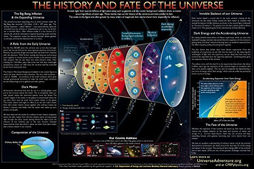 a description of the big bang which created the universe Start studying history of the universe hw in our description of the universe good evidence for an original big bang, which created our universe.