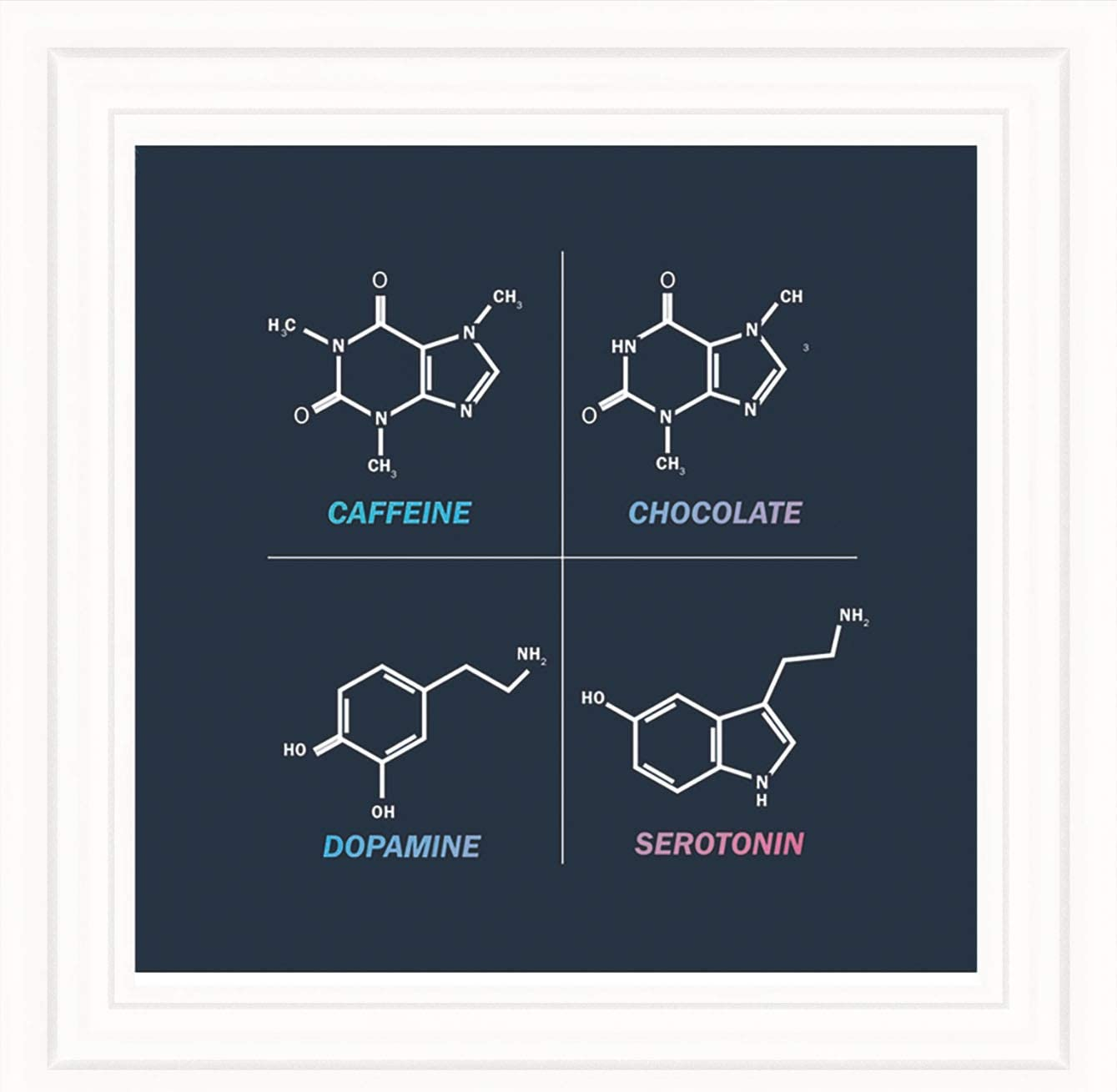 Chemistry Gifts | 7X7 Tile Artwork Special for Chemists for Chemistry Lovers | Ideal for Home, Office or Classroom Decoration