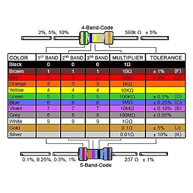 10 Pcs 5W 5 Watt Metal Oxide Film Resistor Axial Lead 10K Ohm ±5/% Tolerance