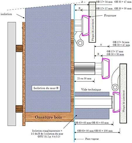 Support de rail 17mm SIXBOX lot de 100 pi/èces Murs