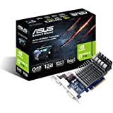 ASUS GeForce GT 710 1GB DDR3 Low Profile Ekran Kartı