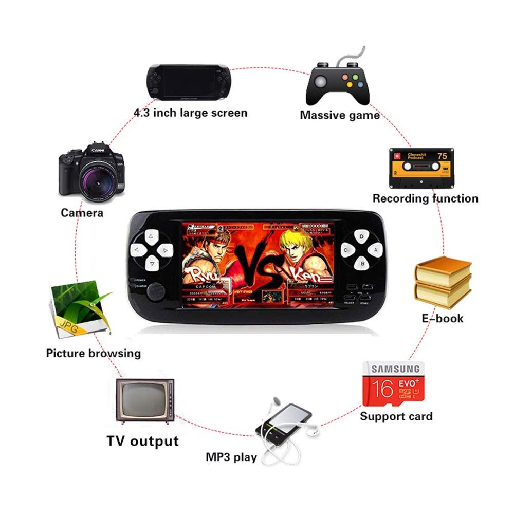 MJKJ Handheld Game Console , Portable Video Game Console 4.3 Inch 3000 Classic Retro Game Console Pap-KIII , Support GBA / GBC / GB / SEGA / NES / SFC / NEOGEO - Black by MJKJ (Image #2)