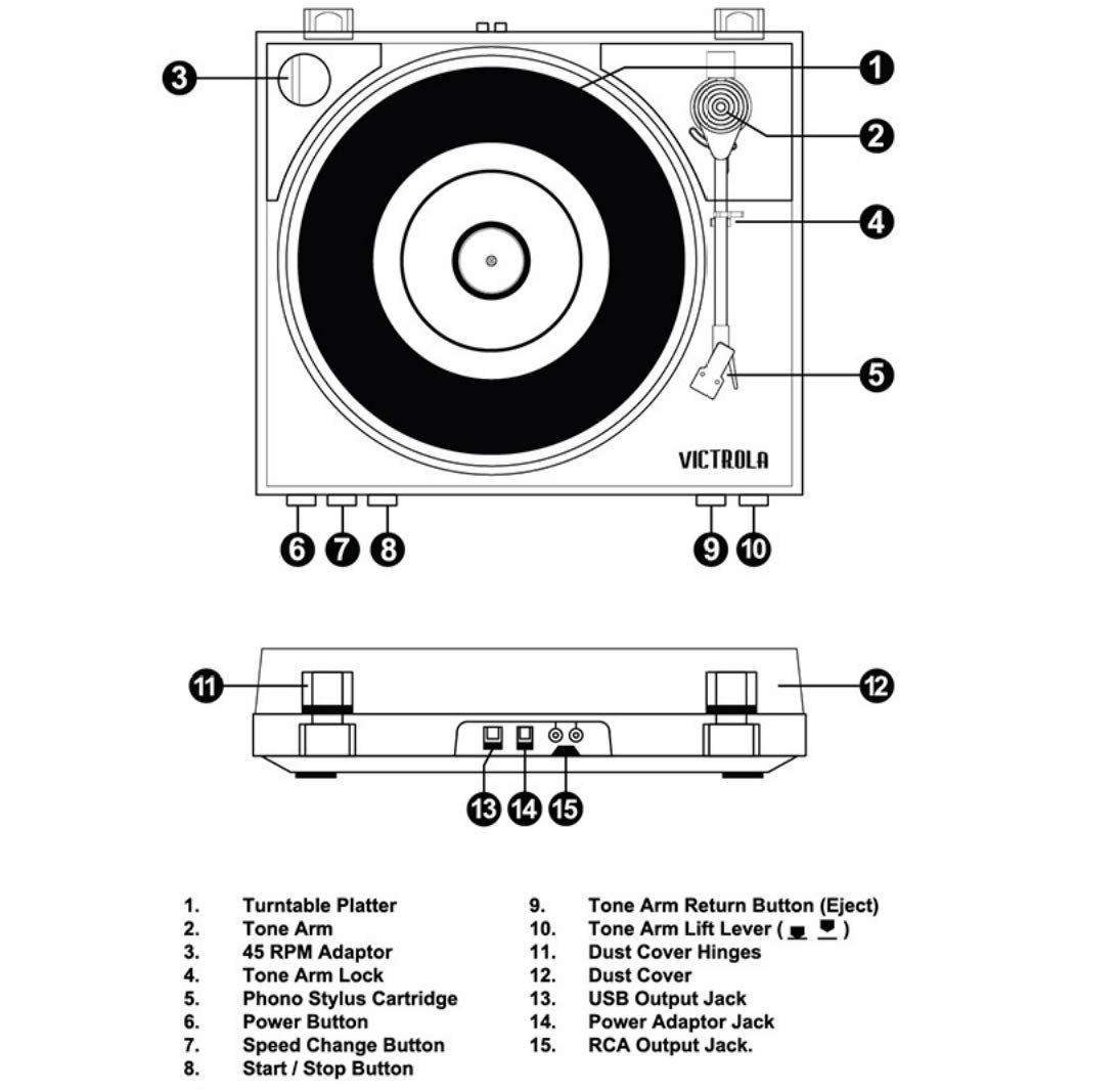Victrola Pro Automatic Belt Drive Turntable Vinyl To Mp3 Usb Diagram Together With Rca Jack Connector Further Recording Black Musical Instruments