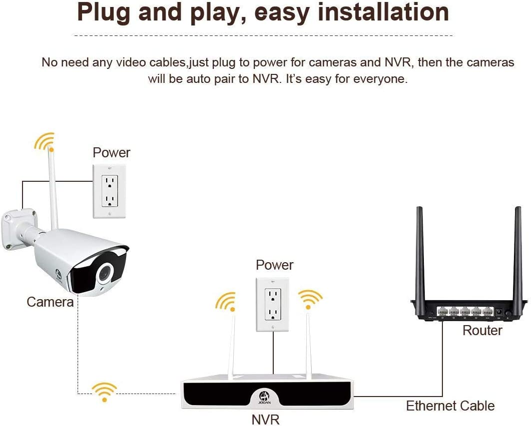 with 1TB Hard Drive 【2020 Updated】 JOOAN 3MP Security Camera System Wireless,8-Channel NVR/&4Pcs FHD 1536P Clearer Than 1080P Audio Record CCTV Cameras,Waterproof/&Good Night Vision,Motion Alert