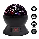Amazon Price History for:Star Sky Night Lamp,ANTEQI Baby Lights360 Degree Romantic Room Rotating Cosmos Star Projector With LED Timer Auto-Shut Off,USB Cable Plug For Kid Bedroom,Christmas Gift (Black)