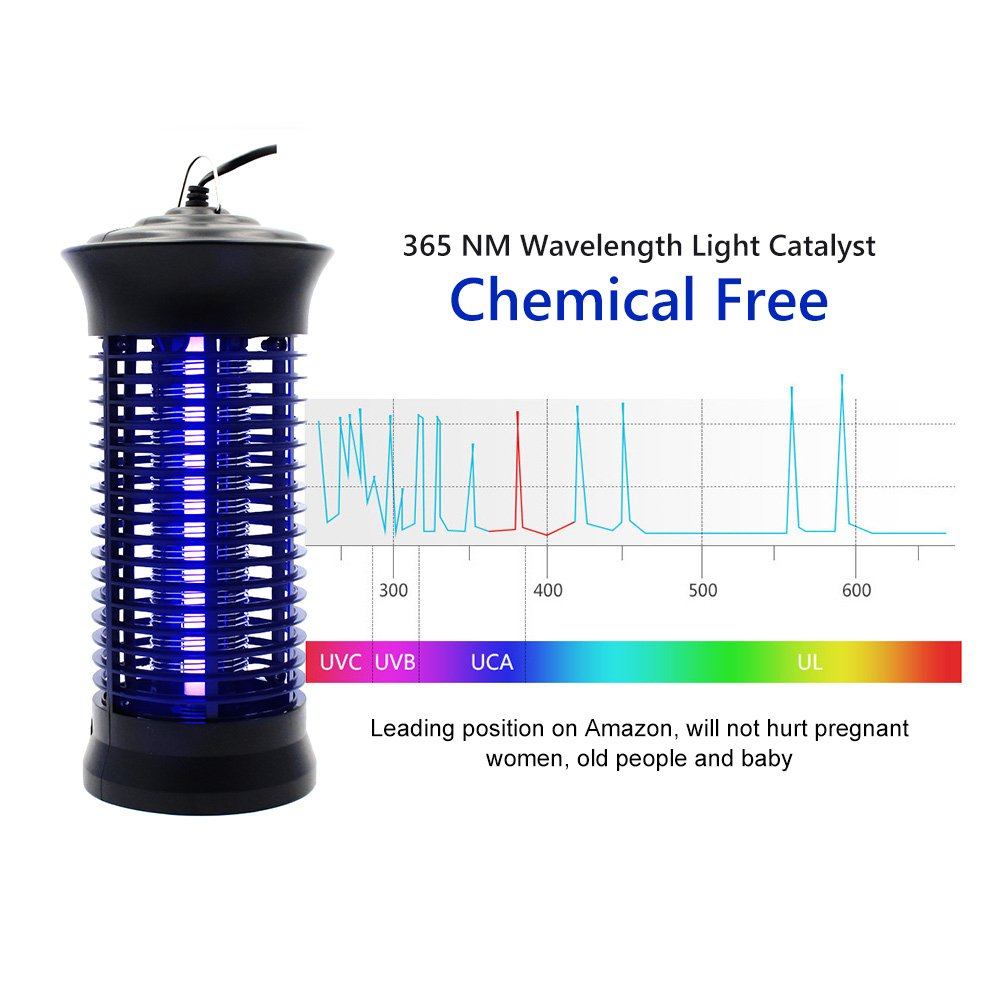Fomei Bug Zapper Mosquito Killer Trap Circuit Lamp Non Toxic Led Insect Pest