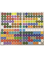 doTERRA Essential Oil Cap Sticker Labels Sheet   192 Stickers Total