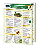 PermaChart - Wheatgrass & Sprouts - Reference Card / Chart by Mindsource