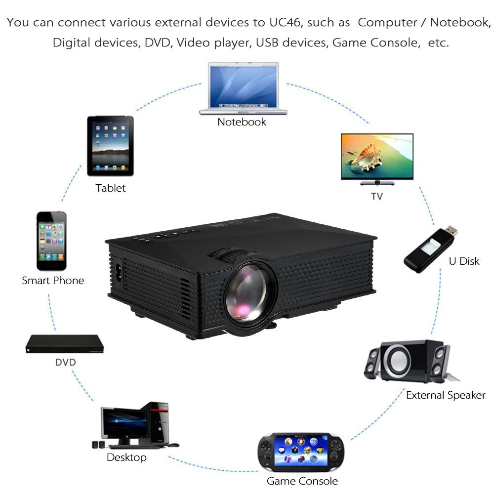 JHKJ UC46 Proyector Led Home Cinema Proyector Soporte USB SD AV HD ...