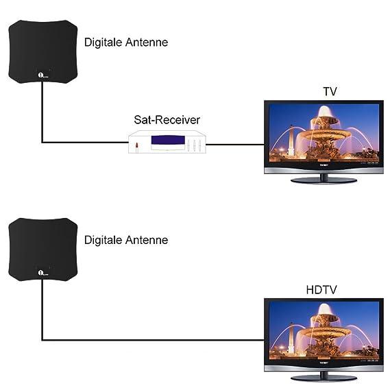 Antena de TV, 1byone Fina Estupenda Antena de TV de Alta Definición con 3 Metros de Cable de Alto Rendimiento, Alcance de Recepción 56 KM, Antena Ultra ...