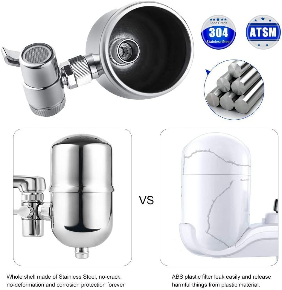 High Water Flow Tap Water Purifier Reduce Lead /& Chlorine Jricoo Faucet Water Filter Fits Standard Faucets Advanced Stainless-Steel Water Purifier with Ultra Adsorptive Material