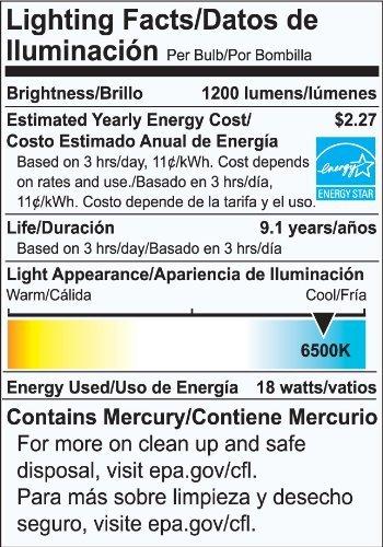 Goodlite G-10865 18-watt Replacement Mini Compact Fluorescent 1200-Lumen 6500K T2 Spiral Light Bulb with GU24 Base Twist and Lock, Daylight