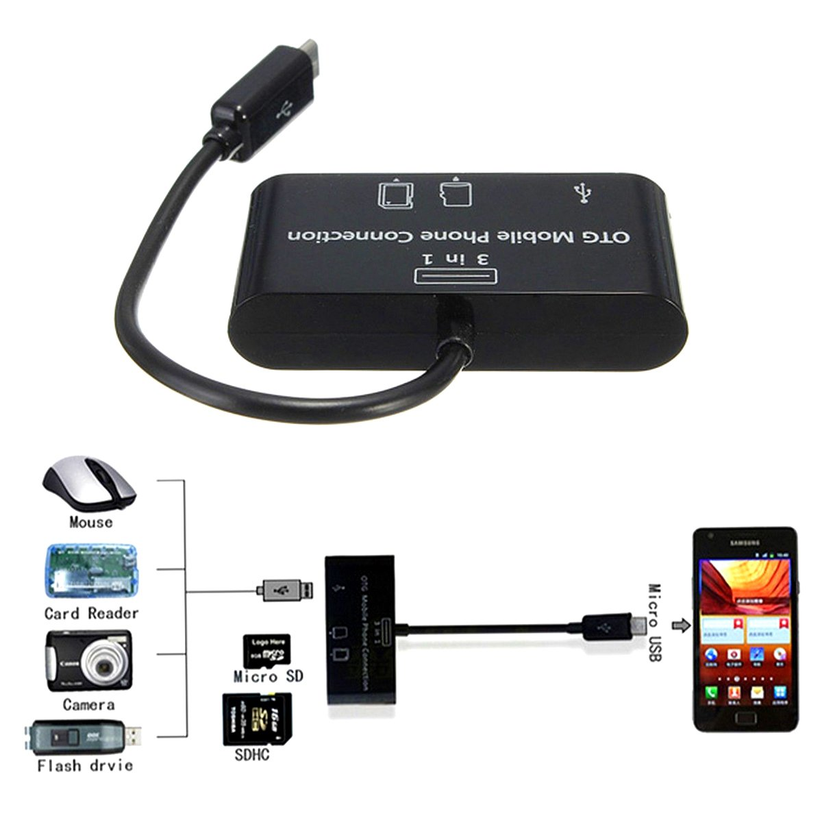 Card Reader Camera Viewer USB Hub 3 in 1 Smart OTG Mobile Phone Connection, Reads & Writes SD and Micro SD Card for Android OTG Mobile phones/Laptop/Desktop