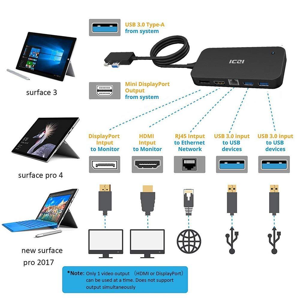 DisplayPort & HDMI Output Surface Pro 4 RJ45 Gigabit Ethernet LAN ...