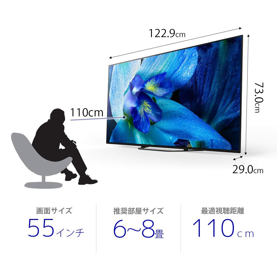 4Kテレビ サイズと視聴距離