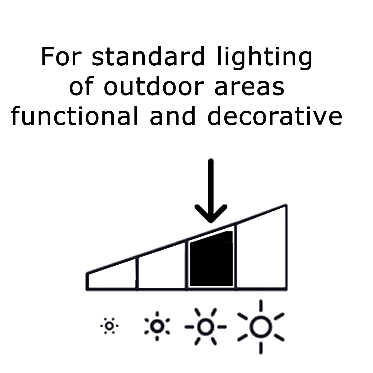 Blooma Heracles Outdoor Wall Spotlight With Pir Sensor Large Black Wiring Lights Australia Exterior Lighting Adjustable Garden Lamp 42w 625 Lumen Ip44 Mains Operated Outside