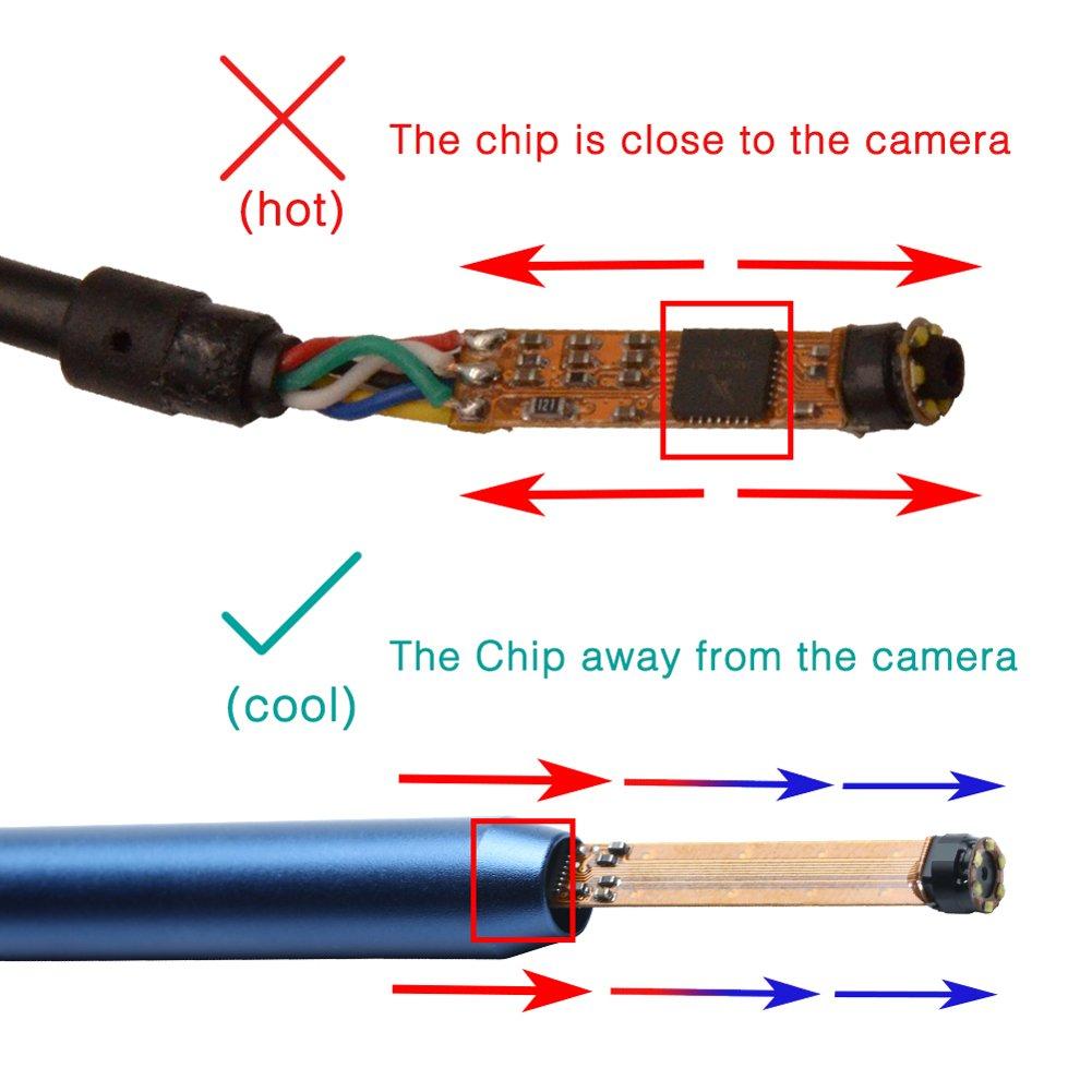 Video Otoscope, removedor de cera de oreja, Alotm 3 en 1 USB Android PC Ear cámara de inspección, resistente al agua 0,3 Mega píxeles Endoscopio de bolsillo ...