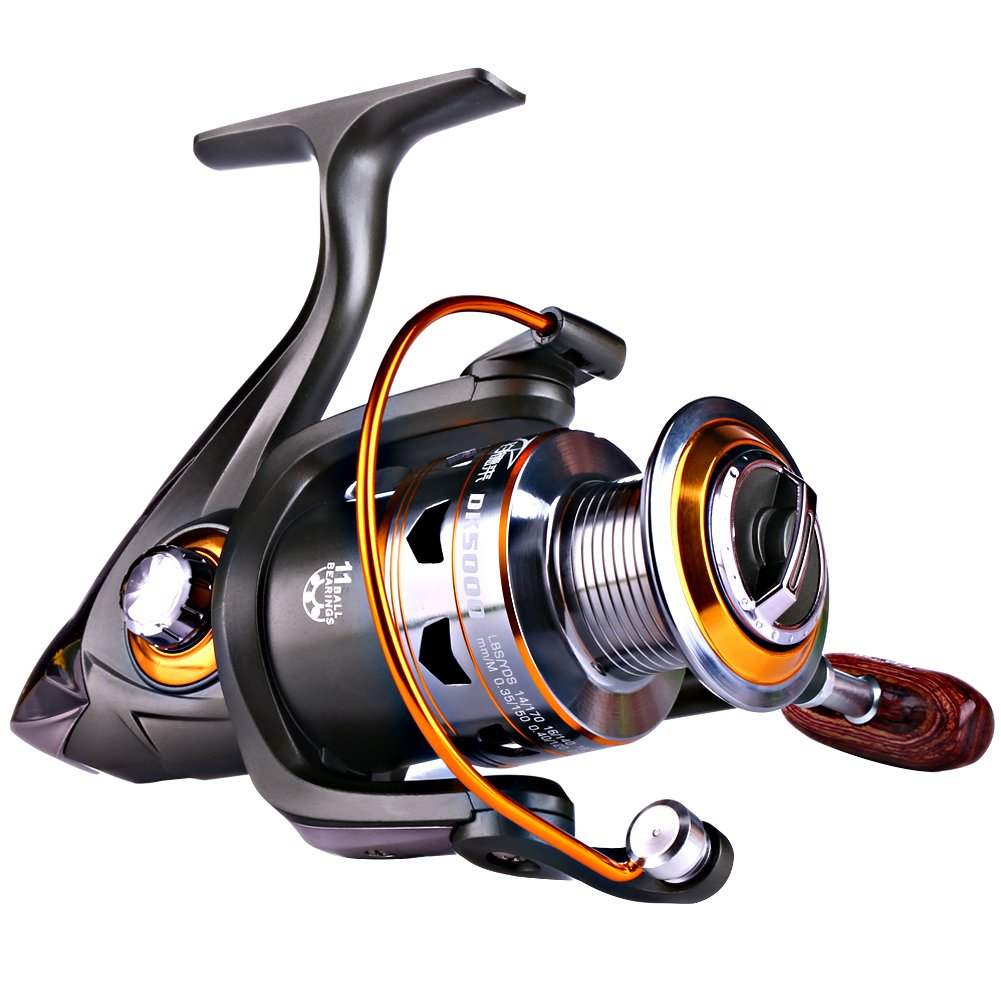 5 Different Types Of Fishing Reels That Will Make Your ...