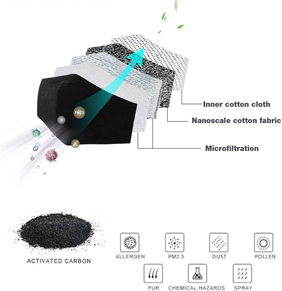 5-layer Activated Carbon Filter, Replaceable Filter Screen, Reusable Washable Cotton, Comfortable and Safe, Highly Sealed Air Filter, Clean Air A-noir-3x Mask 20x Filter