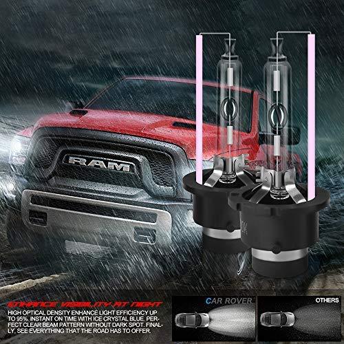 12V 35W Pack of 2 D2S HID Ampoule Lampe X/énon Phare 8000K