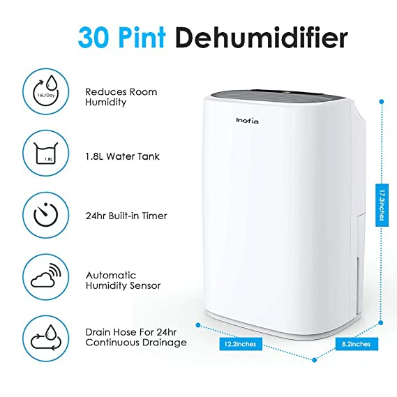Inofia 30 Pints Dehumidifier Mid-Size Portable For Basements and Large Rooms, Intelligent Humidity Control For Space Up To 1056 Sq Ft, Continuous ...