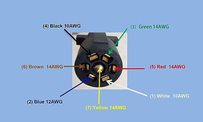 Lavolta 7-Way Trailer Truck Camper Plug Cord - Inline Harness Kit RV on dome light wiring diagram, strobe light wiring diagram, led light wiring diagram, light kit parts catalog, light switch zing ear, light bar wiring diagram, light box wiring diagram, light bulb wiring diagram, fog light wiring diagram,