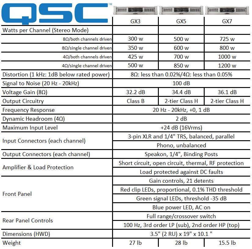 Amazon Com Qsc Gx5 500 Watt Power Amplifier Musical