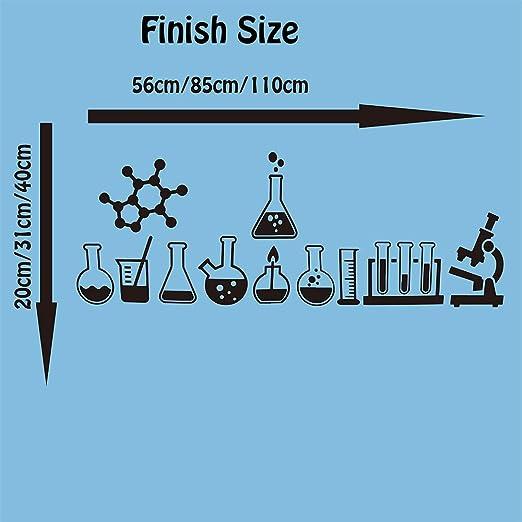 LEMON Laboratorio de la Escuela Laboratorio de Ciencias Friki ...