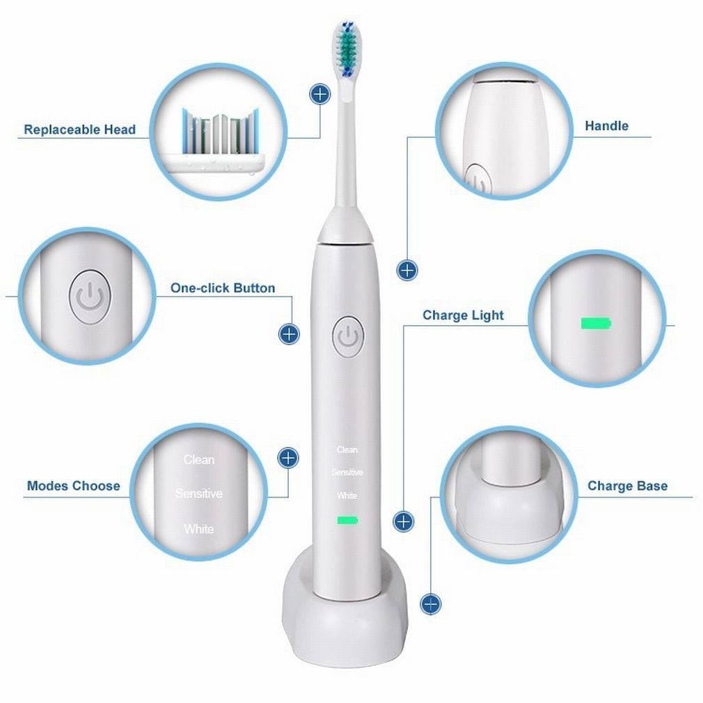 PLLP Clean Sensitive Whitening Three - Effect Tooth Protection Electric Toothbrush Ultrasonic Electric Low - Cost Rechargeable Adult Toothbrush,B,235 32.2 28.4 mm