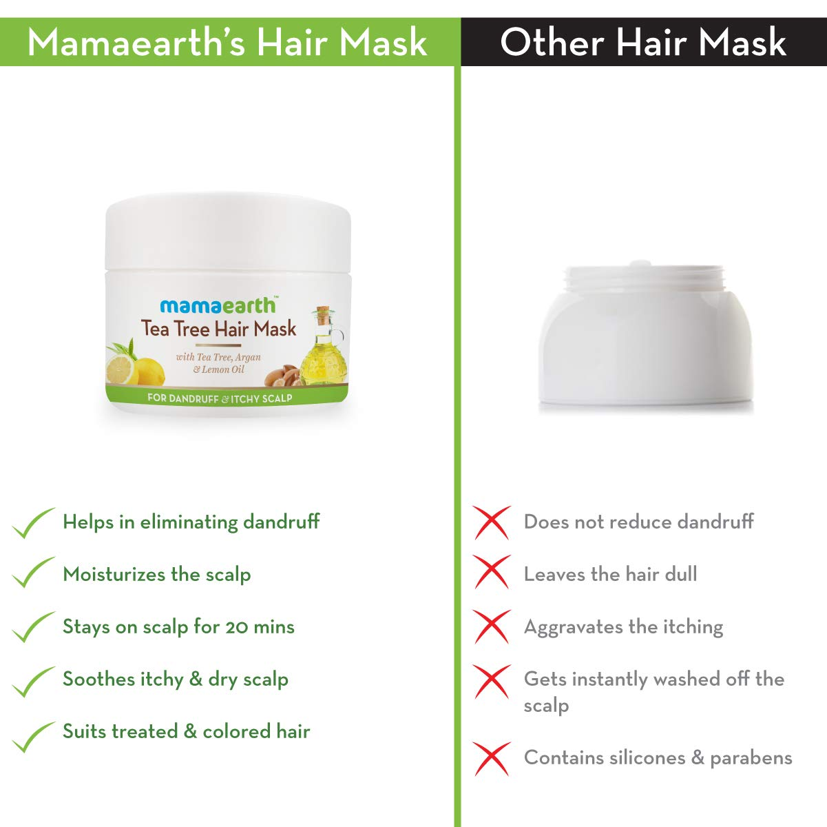 Mamaearth Anti Dandruff Tea Tree Hair Mask With Tea Tree And Lemon Oil For Danrduff Control And Itch Treatement 200ml Amazon In Beauty
