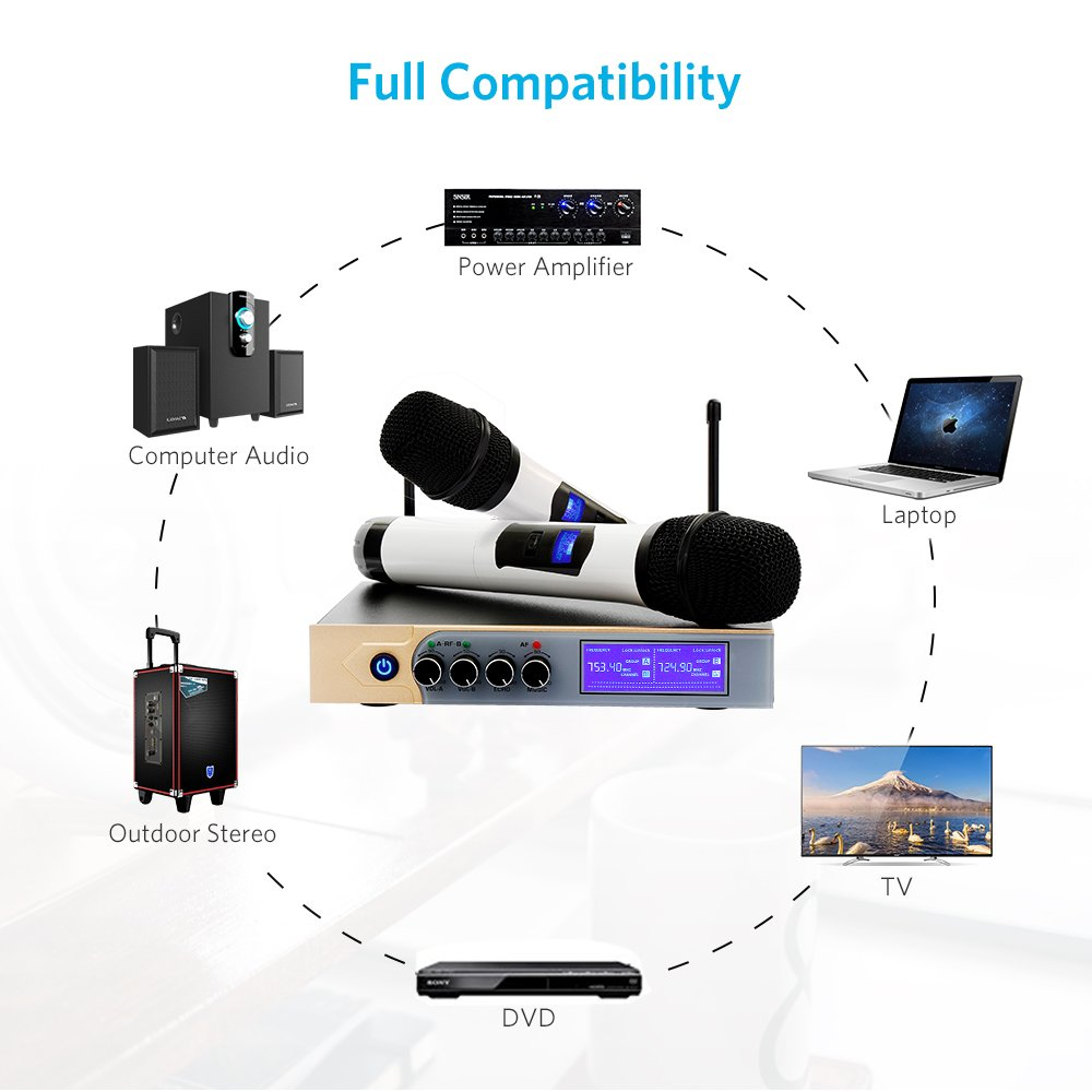 UHF Wireless Microphone System, Dual Handheld Karaoke Microphone with 2 Handheld Mics for Home KTV,Church,Small karaoke Night, Outdoor Wedding, Conference, Speech by Tsumbay (Image #5)