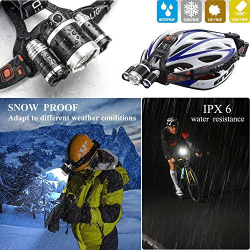 Led Headlamp,AstaaCity Brightest 8000 Lumen Flashlight,Rechargeable 18650 Headlight Flashlights Waterproof Hard Hat Light,Best Head Lights for Camping Running Hiking by AstaaCity (Image #5)