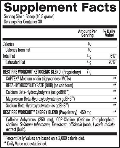 BPI Sports First Ever Ketogenic Pre Workout Supplement