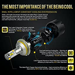 SNGL Super Bright LED Headlight Conversion Kit - Adjustable-Beam Bulbs - 9004 ( HB1 ) High/Low Beam - 110w 12,400Lm - 6000K Bright White - 2 Yr Warranty