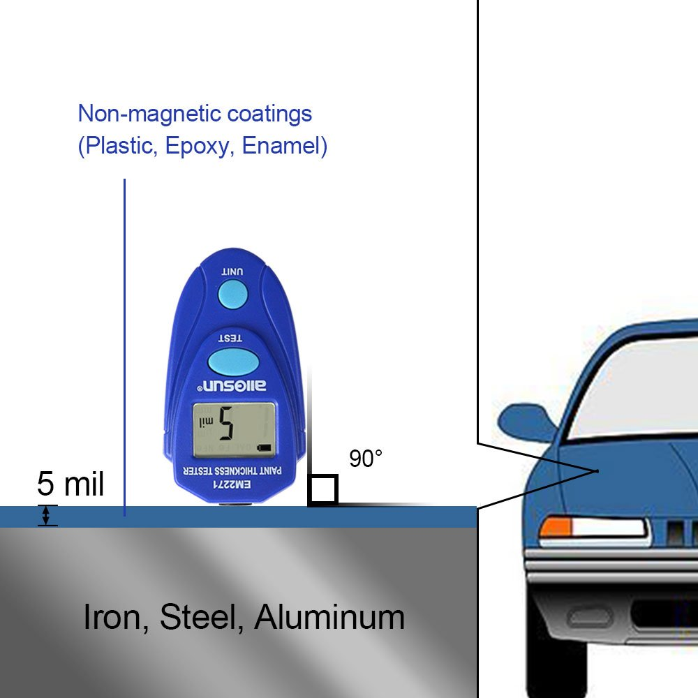 all-sun EM2271 Blue Digital Painting Thickness Meter by all-sun (Image #6)