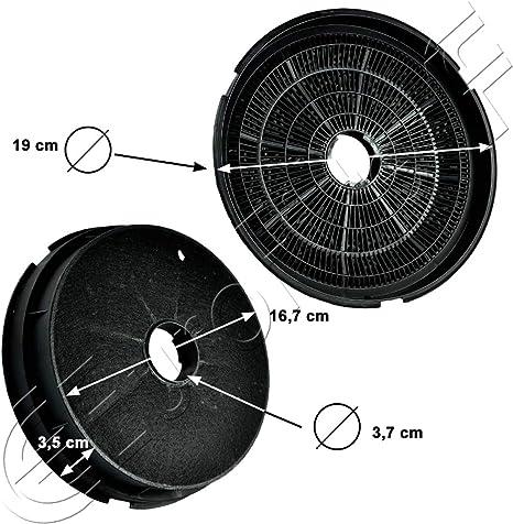 Euro Filter - Filtro para campana extractora de carbón activo (2 unidades) diámetro 19 cm grosor 3,5 cm Barriviera TRT: Amazon.es: Grandes electrodomésticos