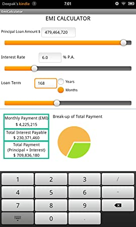 Home loan emi's principle and interest breakup with emi calculator.