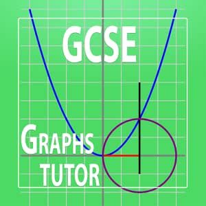 GCSE Graphs (Edexcel and AQA syllabuses)