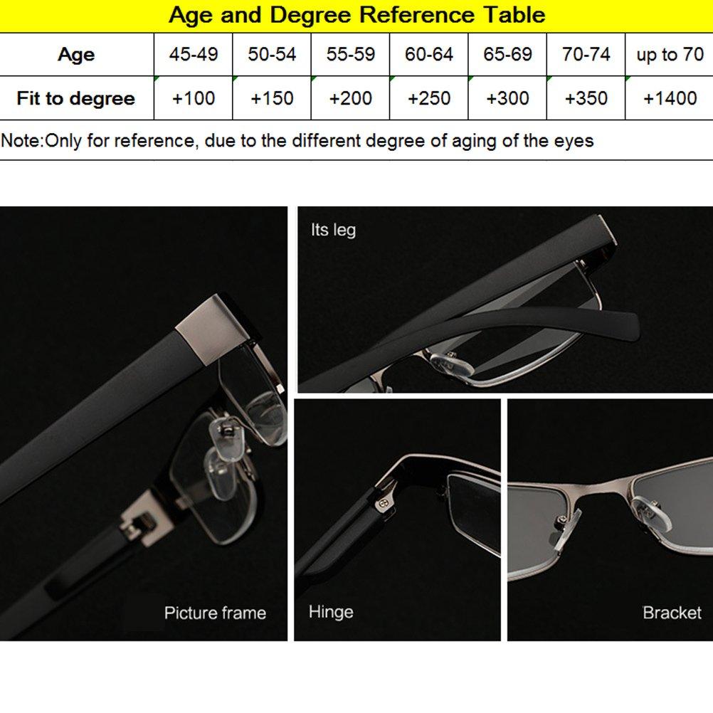 c156e3ac2a3e Amazon.com  Zhhlinyuan 3X Men Women Eyewear Reading Glasses Reader Choose  Your Magnification  Clothing