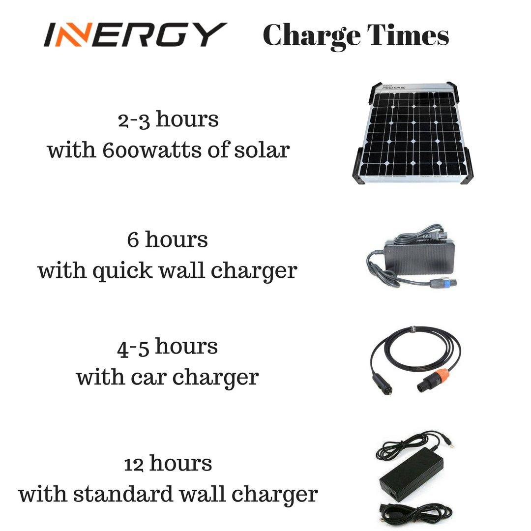 Amazon.com: Inergy Kodiak 1100 Watt (1.1kWh) Power Bank Solar ...